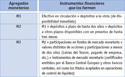 Bases filosóficas de la sencillez financiera: Por qué el culto al dinero es la nueva religión (2da Parte) (2/4)