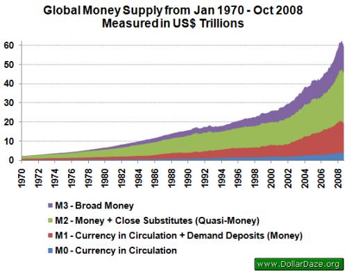 Bases filosóficas de la sencillez financiera: Por qué el culto al dinero es la nueva religión (2da Parte) (3/4)