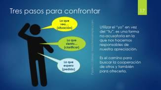 como-confrontar