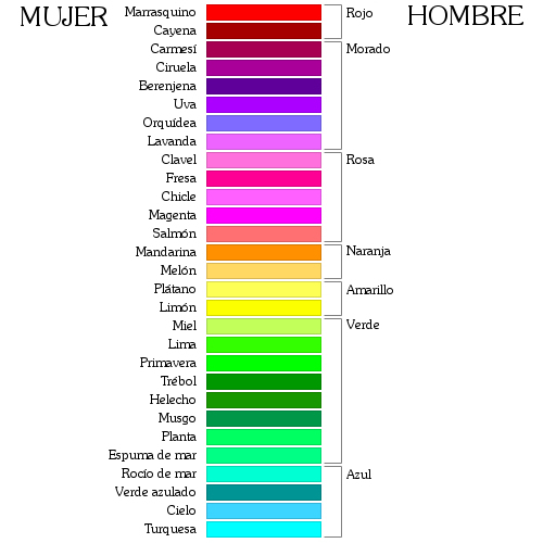 colores-hombre-mujer